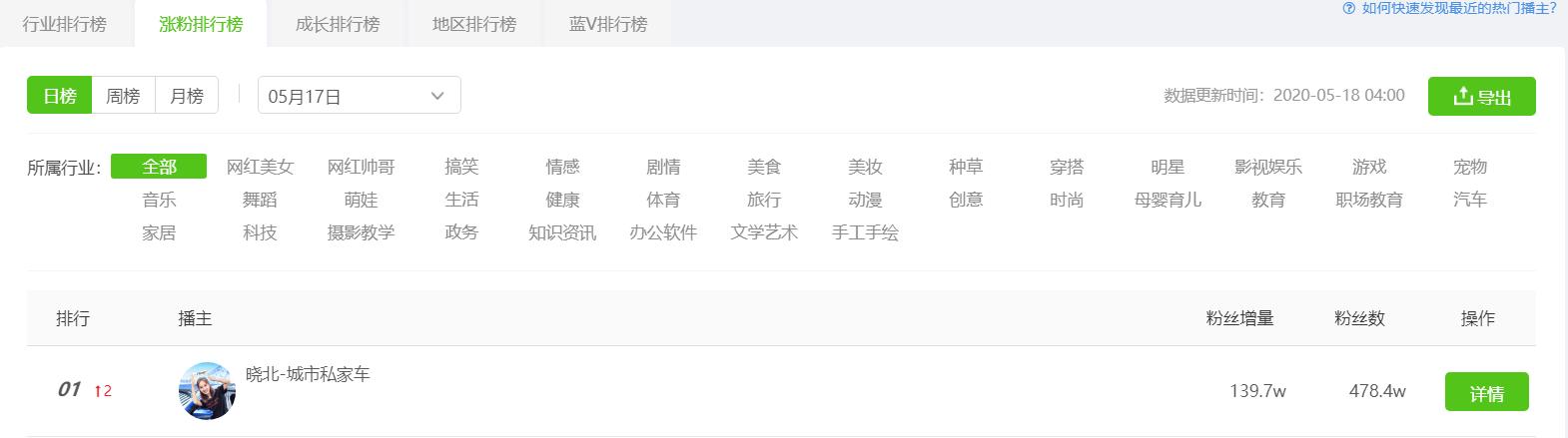 与现场京东的货物如何报名:如何注册京东商城