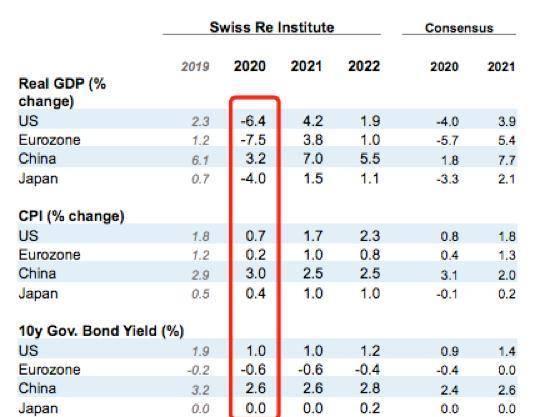 2021年gdp分析_2021年gdp世界排名