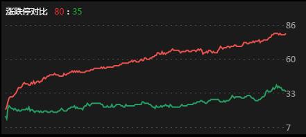【华讯股票收评】成交量萎缩明显,市场观望情绪浓厚