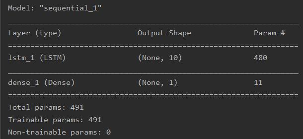 对于非周期性指标的监控,基于深度学习的时序预测算法(图17)