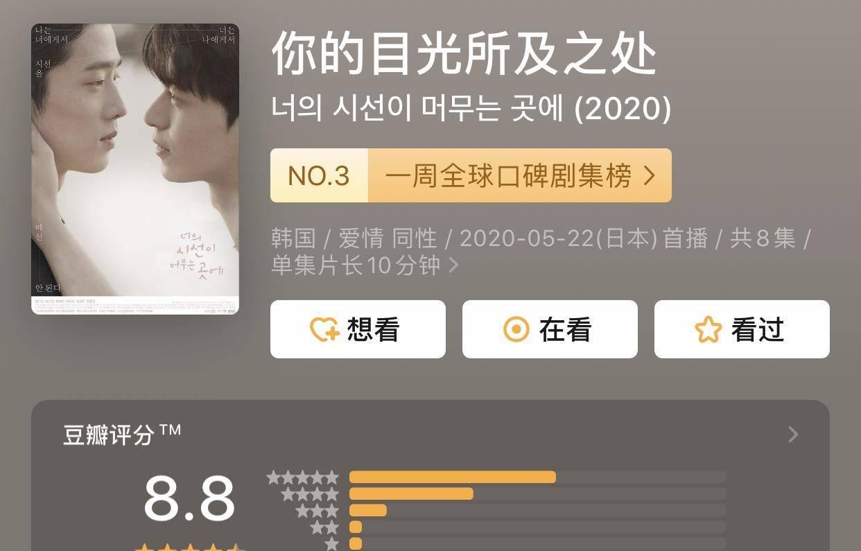 韩剧《你的目光所及之处》结局是什么意思 有第二季吗?