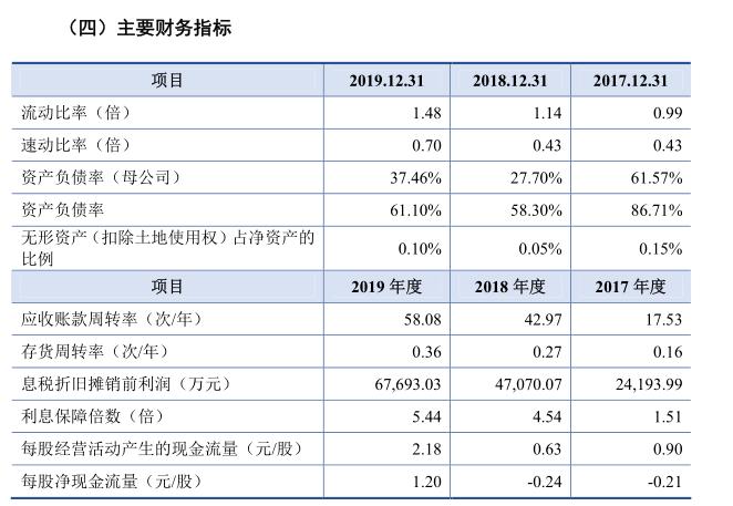 """酒业造不完的""""资本局""""? 国台酒业一年业绩飙升400%,被质疑为上市催肥_庄和闲"""