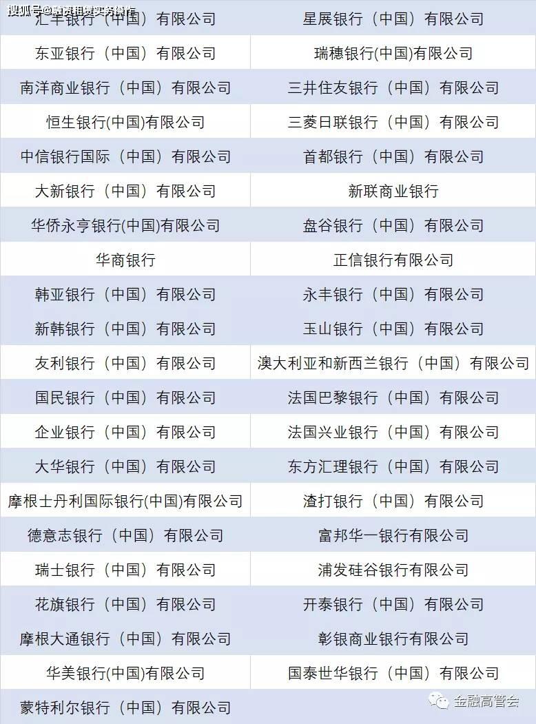 银保监办发[2020]32号 中国银行保险监督管理委员会关于做好... 税屋