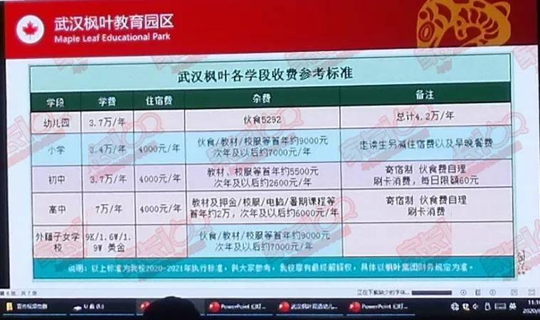 武汉20所民办小学学费曝光!最贵的竟然是...