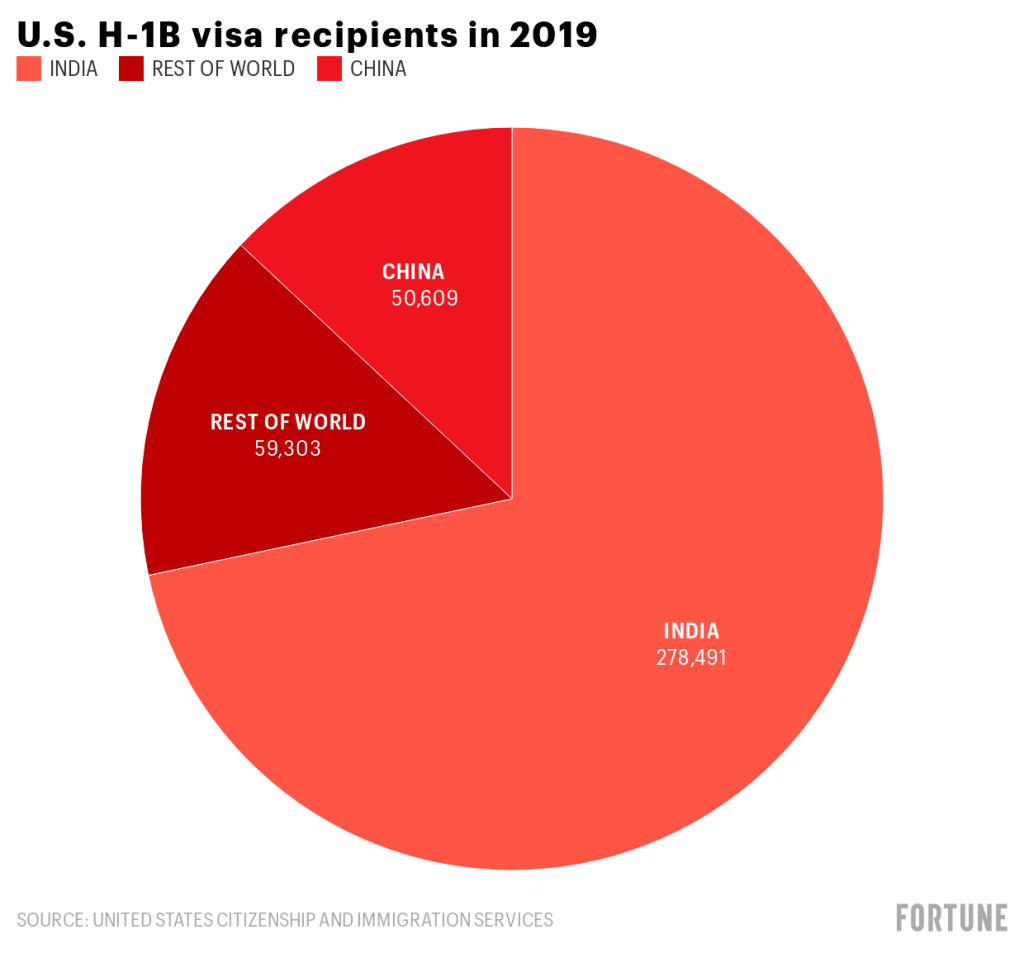 美国是一个移民国家,除了科技大佬们,他们都是中国最聪明的人才(图4)