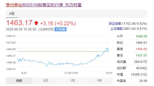 遵义gdp茅台占多少_茅台市值破万亿 营收独占遵义GDP1 4 若没它,贵州人民的日子