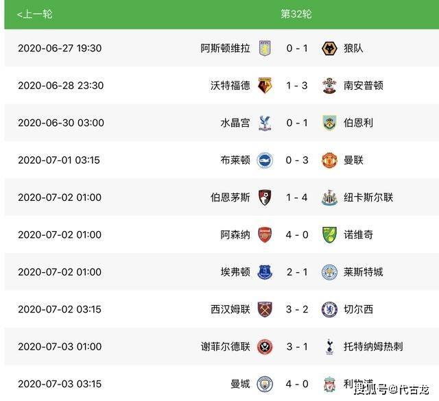 原创            英超第32轮最新积分榜:曼城4-0大胜利物浦,曼联紧追切尔西