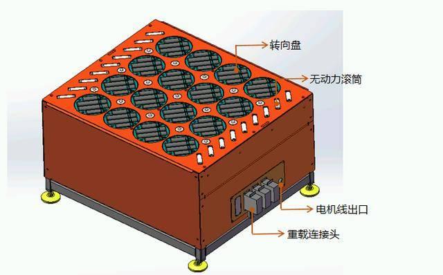 景德镇物流用于快递分拣的高速分流器是如何运行的?