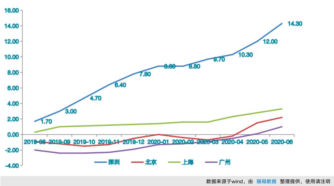 2021年晋城市gdp增长幅度_晋城市2015年国民经济和社会发展统计公报