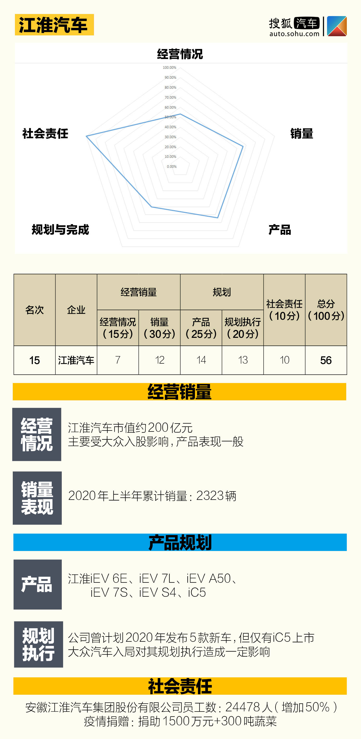 8號電池用途F5E-5828