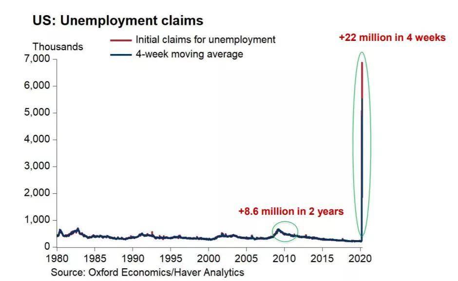 2000柬埔寨人口失业率_柬埔寨2000纸币图片