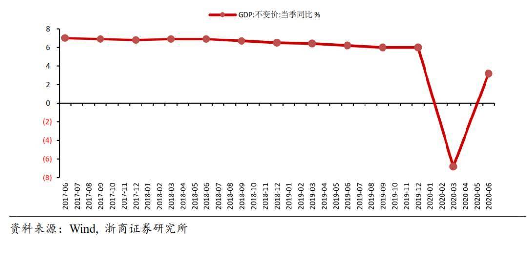 各省 gdp_中国各省gdp排名图片