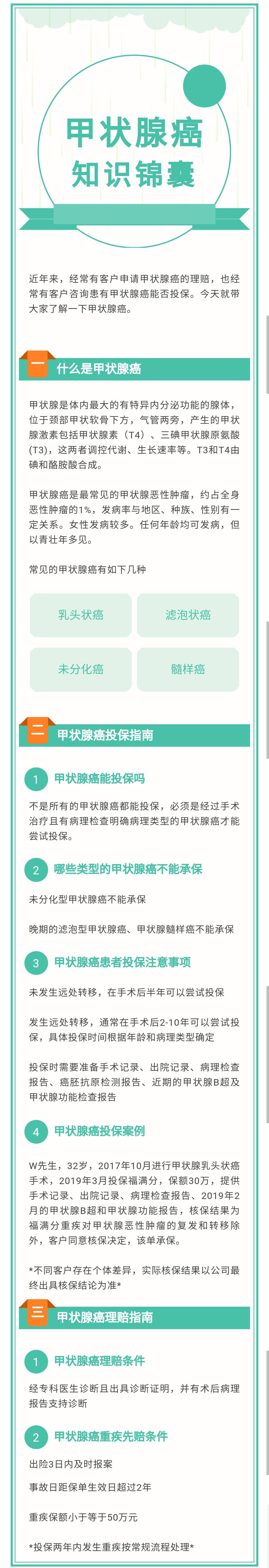 阅读这篇文章就足以了解甲状腺癌了。 韩国对甲