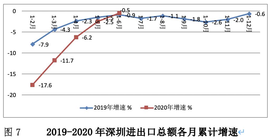 广东2020上半年gdp_2020广东21市gdp(2)