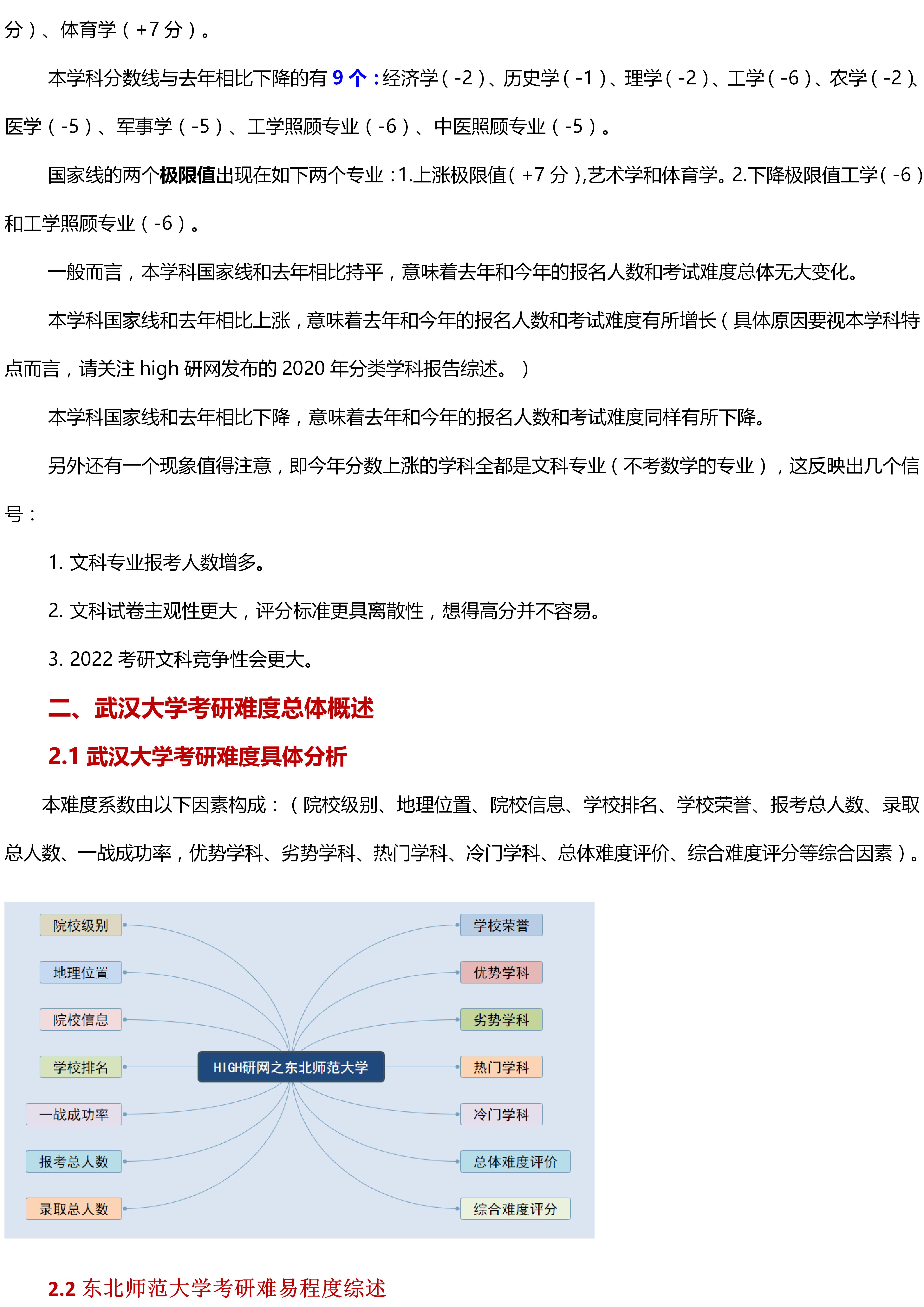 南京大学自学考试