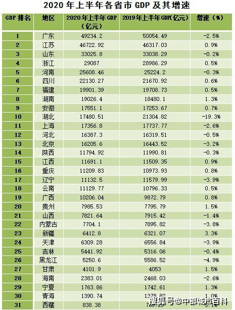 2020年湖南省gdp_2020年湖南省高考结束