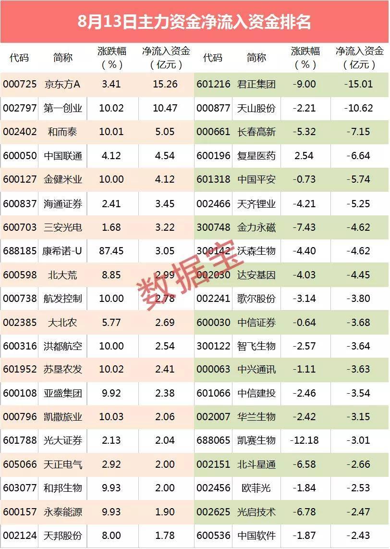 """【主力资金】超10亿资金砸盘,盘中巨震11%,""""中国神泥""""熄火"""