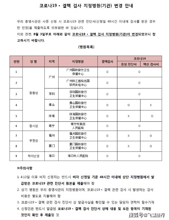 韩国取消湖北人员入境及签证限制