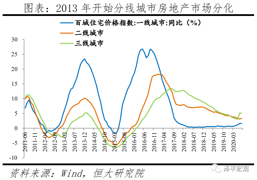 中国资产人口_中国人口图片