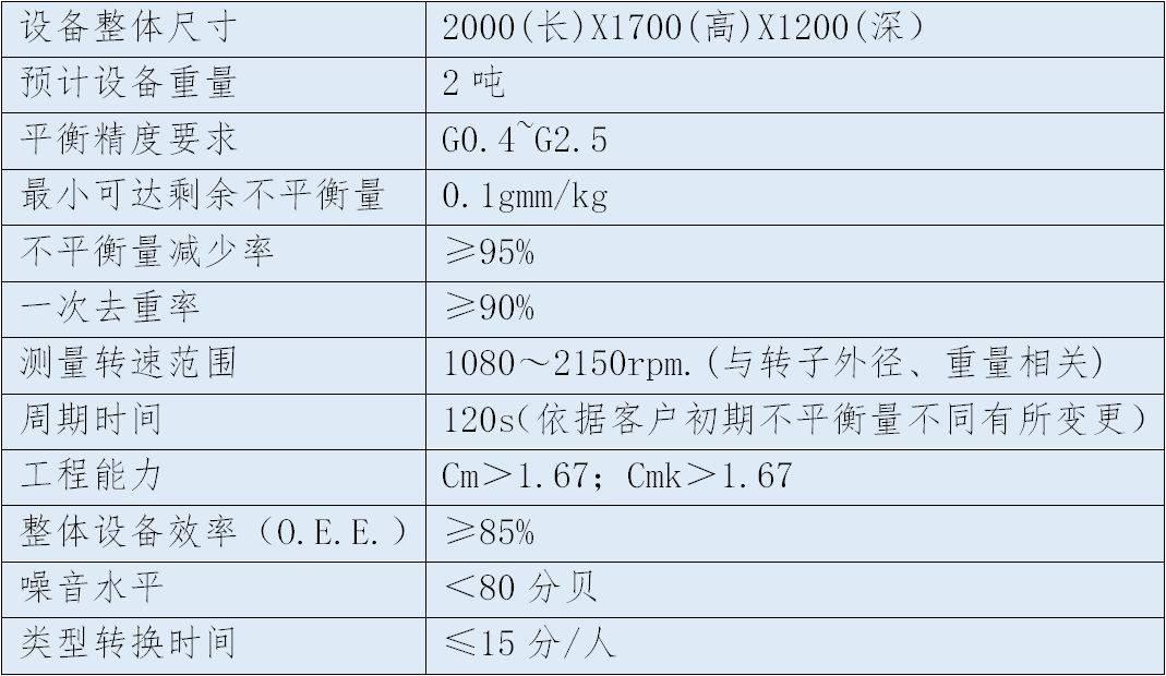 电机全自动转子平衡机