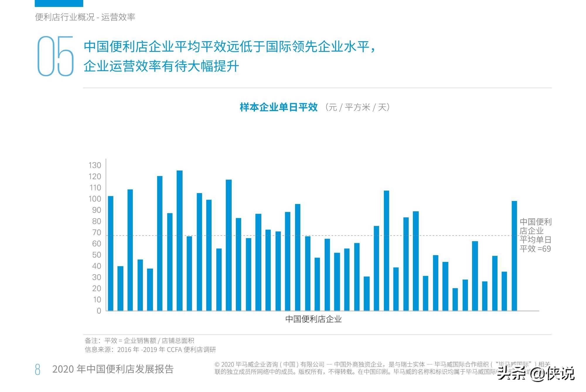 天涯论坛中国2020人均gdp预测_中国人均GDP什么时候会超过美国(3)