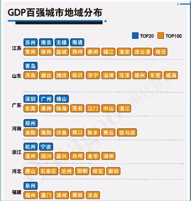 2021年日照gdp_2021年一季度GDP发布 实现30年增长最高,3点因素至关重要(3)