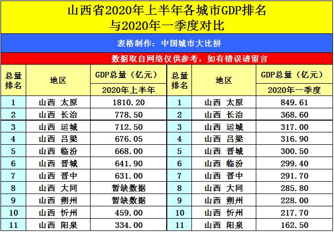 唐山市GDP在全国排名第几_河北省的2019年前三季度各城市GDP出炉,唐山排名如何
