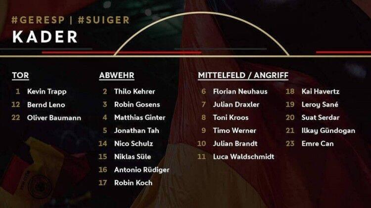 德国大名单:哈弗茨维尔纳领衔 拜仁轮休