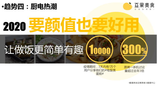 <strong>豆果美食受邀参加中国厨电行业岑岭论坛</strong>