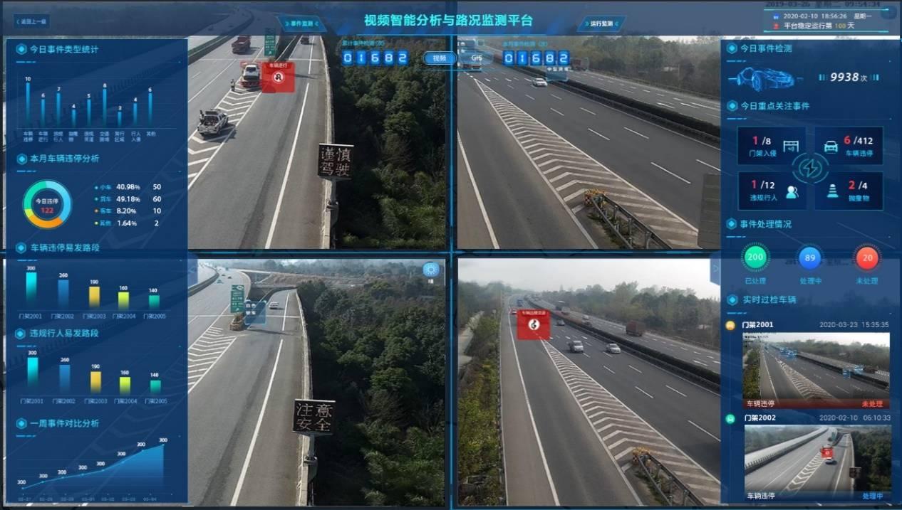 高速公路信息化大会