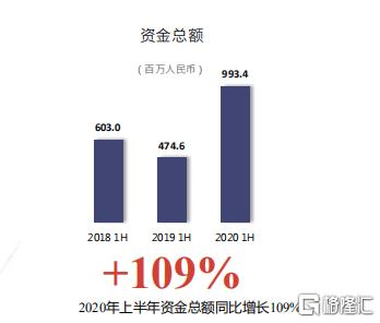 新高教集团:中期经调整净利润增长49%,估值修复需求强烈