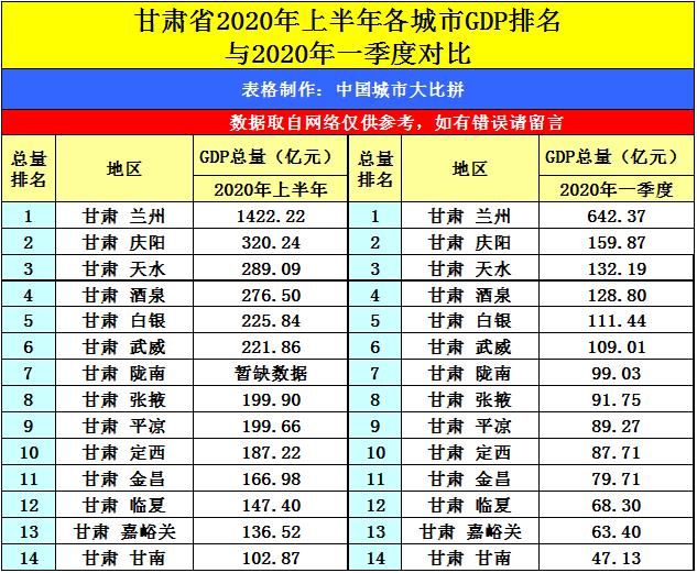 阜新gdp2020_阜新地图