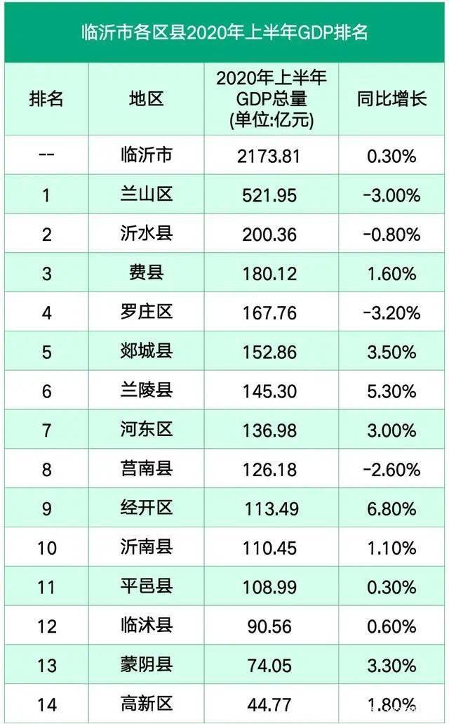 泗洪县2021gdp多少_GDP标签 至诚财经