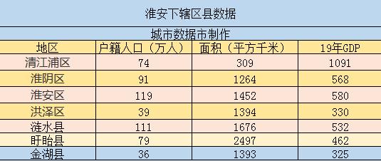 淮安历史悠久 江苏省淮安行政