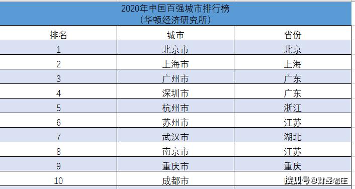 全国地级市排名2020_全国地级市地图