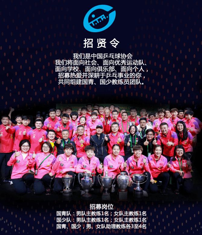 招贤纳士 中国乒协公开招募国青国少教练团队