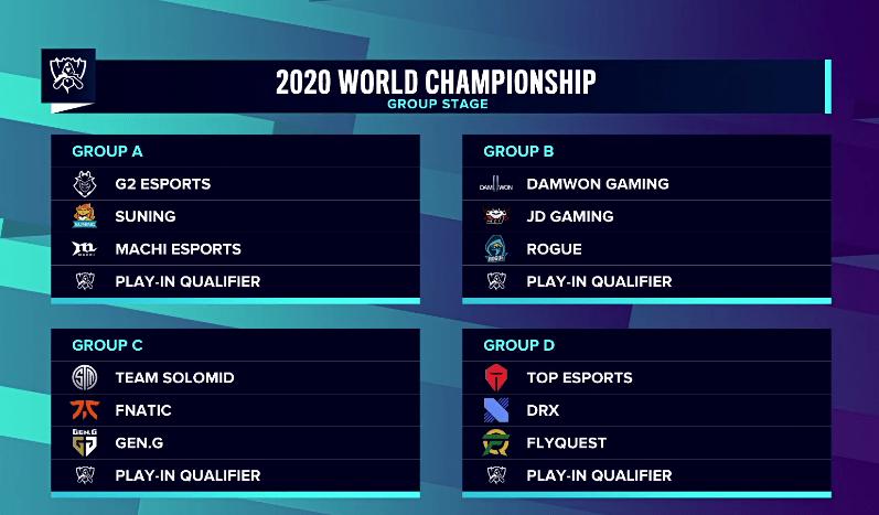 S10全球总决赛小组赛抽签:JDG、DWG强强对话