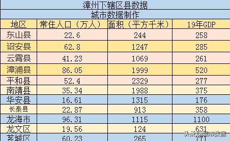 2018福建省各巿经济总量排名_福建省城市排名图片
