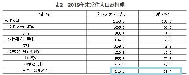 原创             这四所大学直接落户!上海在下一盘什么棋?北京会跟吗?
