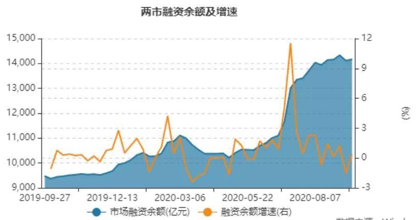 中国资本市场已成最具吸引力市场!