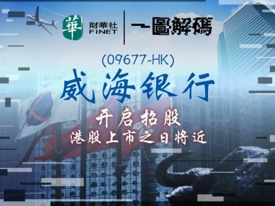 【一图解码:威海银行开启招股 港股上市之日将近】