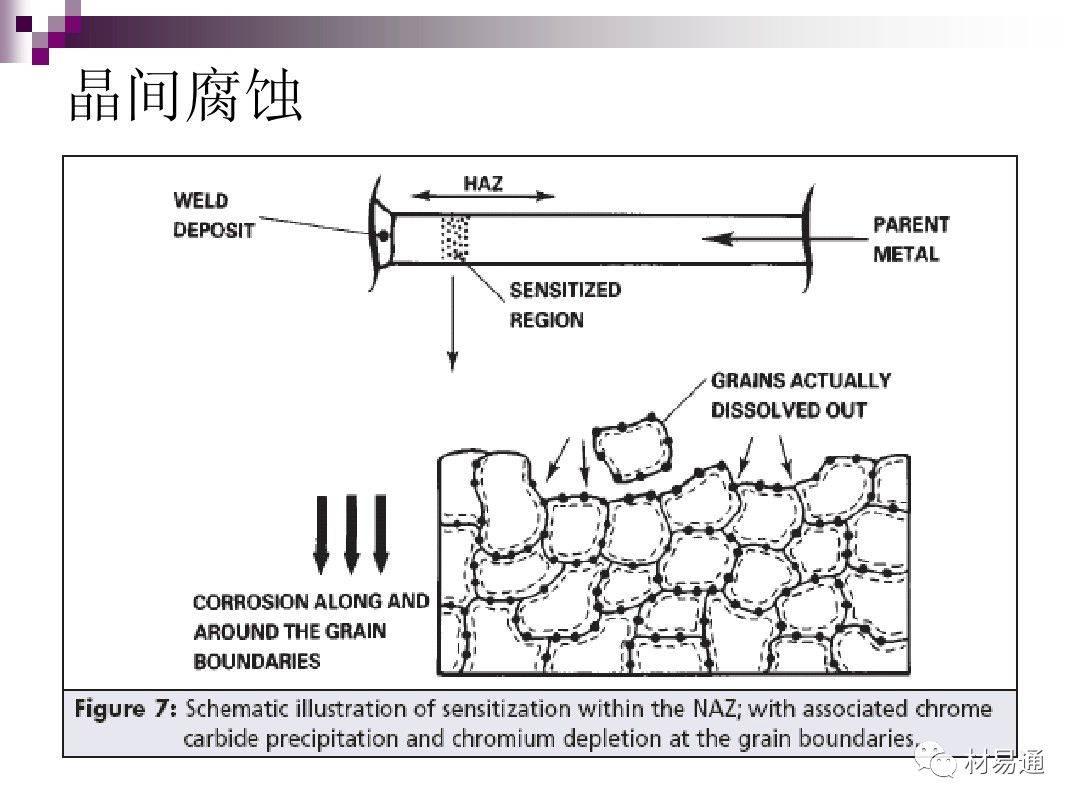 材料冻融破坏的原理_混凝土冻融破坏图片