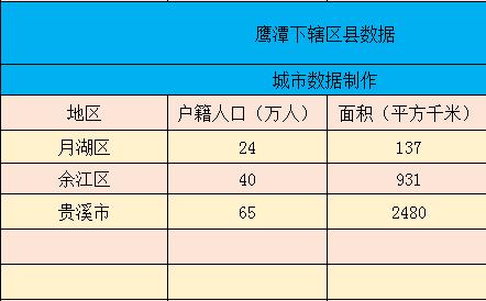 """贵溪市gdp_江西一市""""发达了"""",GDP逼近500亿,未来发展势头迅猛!"""