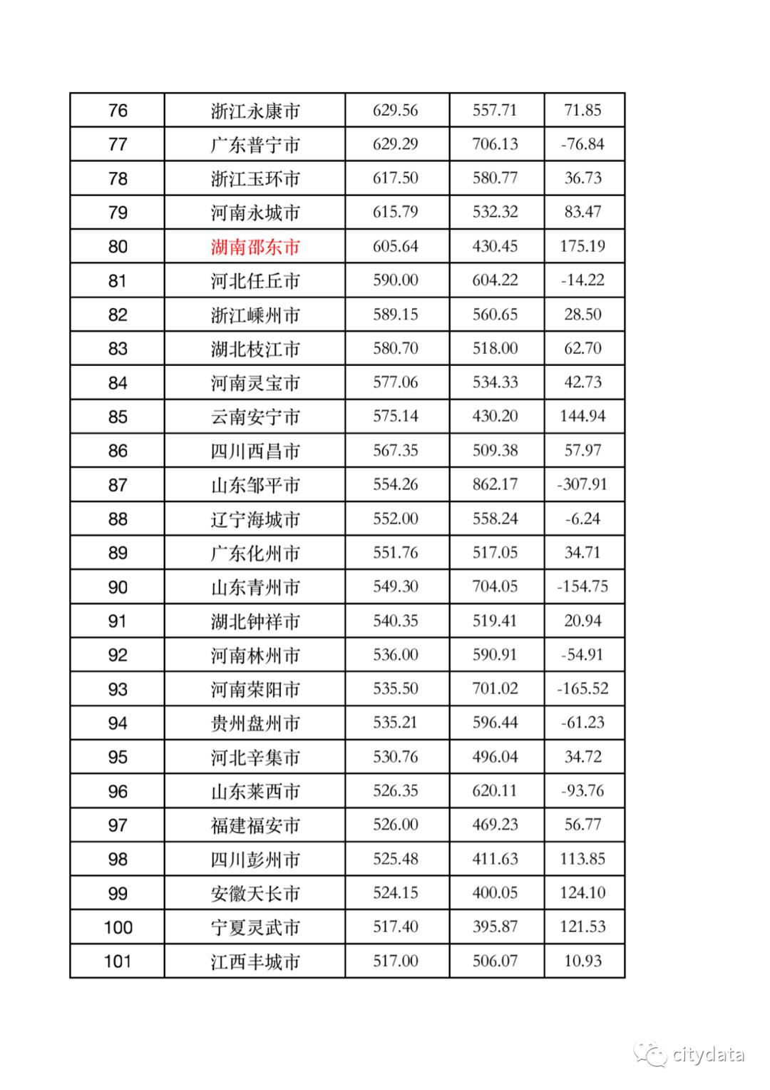 2019年全国gdp_江苏:2019年体育产业占全省GDP1.58%