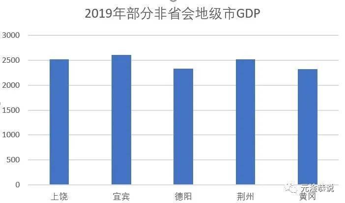 湖北省各城市经济总量_湖北省地图