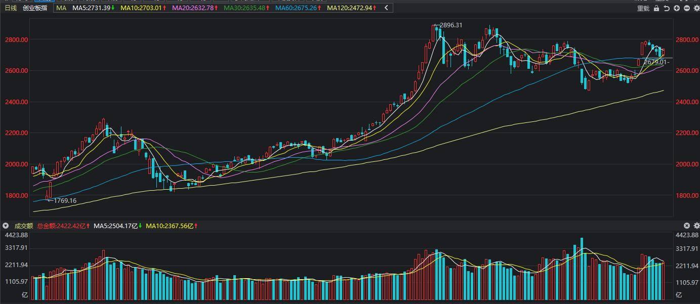 A股:市场神奇反转的三大原因 利好刺激下的反弹