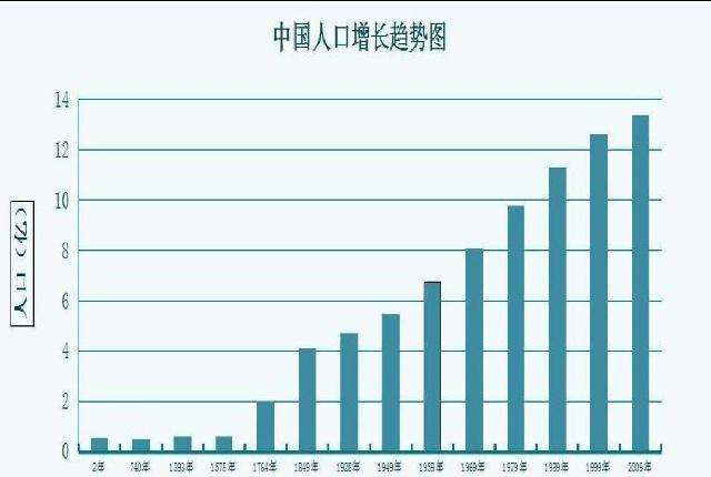 河南人口为什么那么多_河南人口这么多,为什么没有郑州始发到深圳的高铁