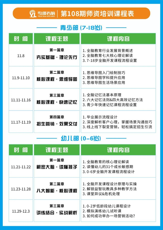 通博手机app下载108期课程表