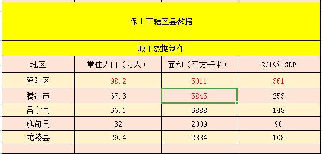 云南省经济总量前50位的县_云南省地图