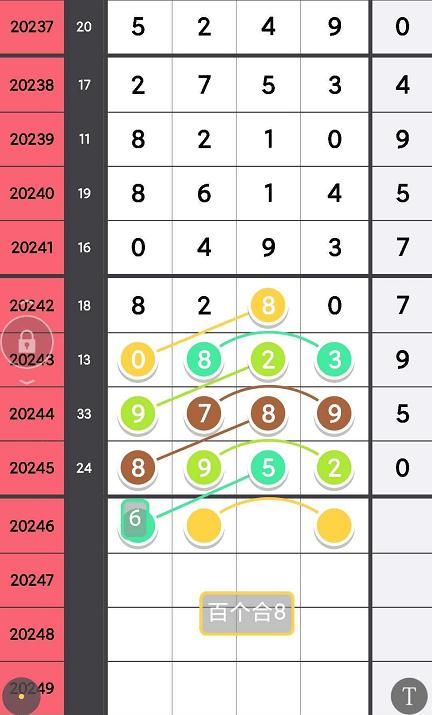 20246期:第5排(师父尤利/白杨)口译纪律